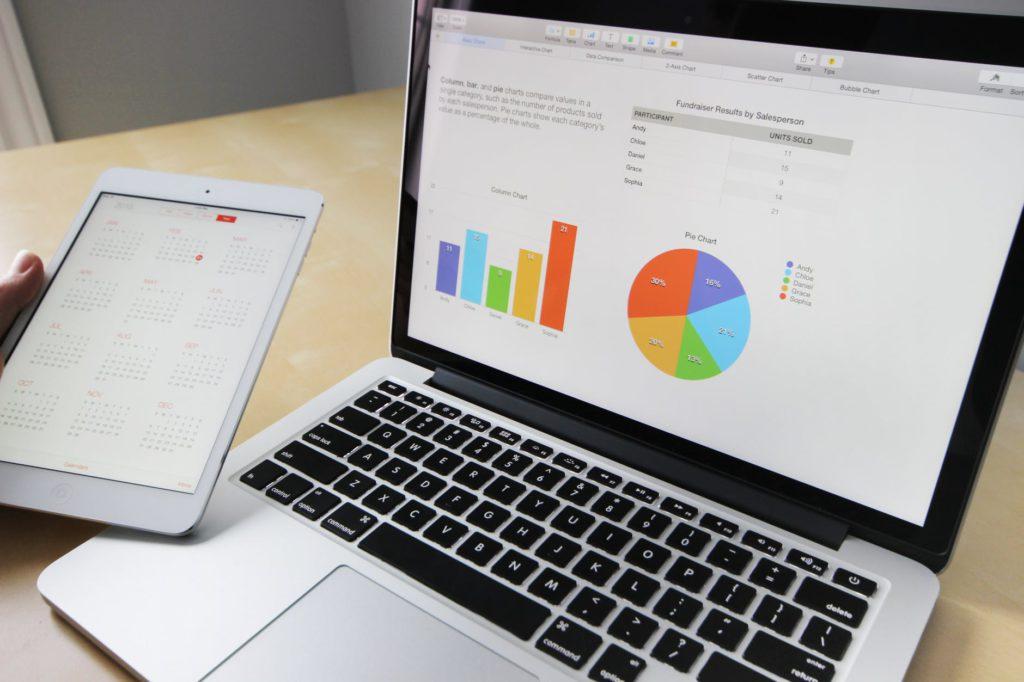 UX/UI + I Know: Analise seus dados de forma descomplicada